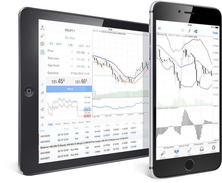 FXOptimax MetaTrader 4 for iOS